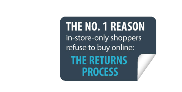 The No. 1 reason in-store-only shoppers refuse to buy online: the returns process