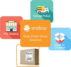 Endicia Ship-From-Store Solution