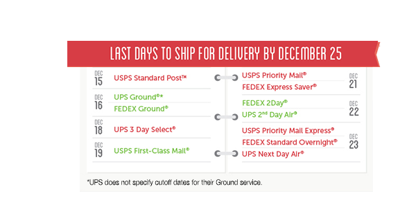 2015 last days to ship for delivery by December 25